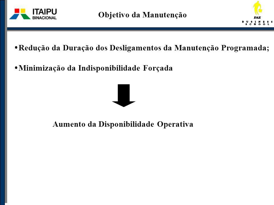 Objetivo da Manutenção Aumento da Disponibilidade Operativa Redução da Duração dos Desligamentos da Manutenção Programada; Minimização da Indisponibil