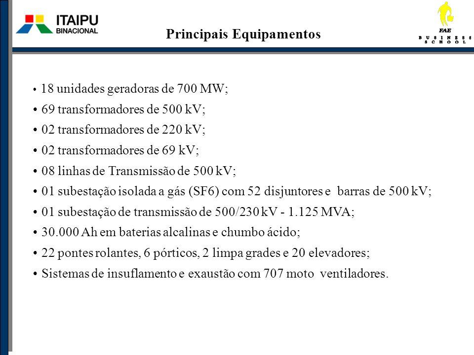 Principais Equipamentos 18 unidades geradoras de 700 MW; 69 transformadores de 500 kV; 02 transformadores de 220 kV; 02 transformadores de 69 kV; 08 l