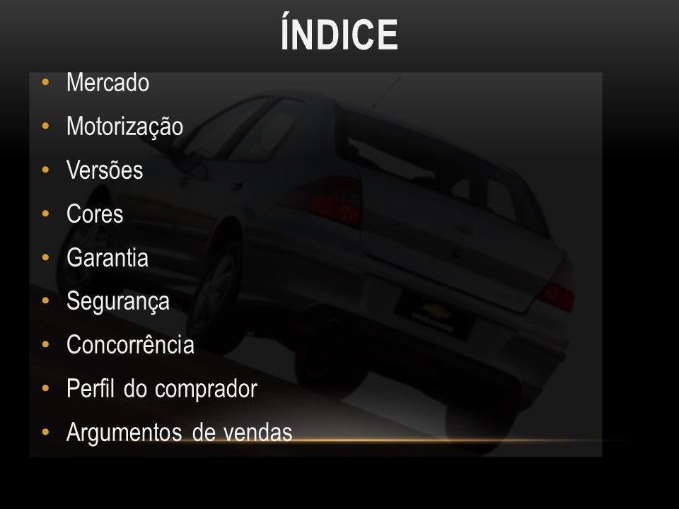 ÍNDICE Mercado Motorização Versões Cores Garantia Segurança Concorrência Perfil do comprador Argumentos de vendas