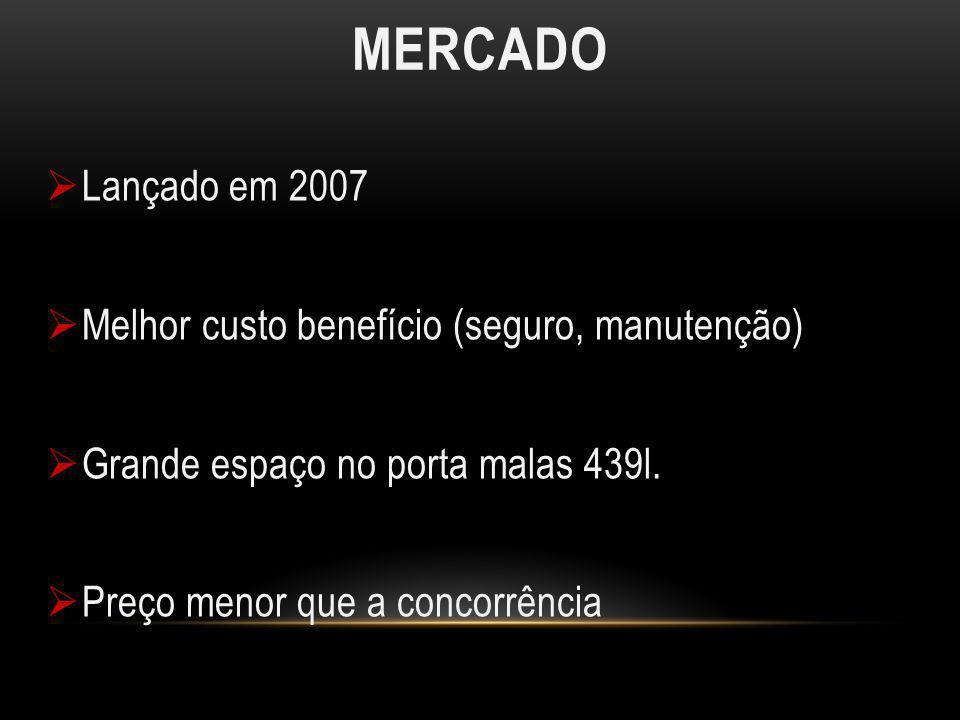 MERCADO Lançado em 2007 Melhor custo benefício (seguro, manutenção) Grande espaço no porta malas 439l. Preço menor que a concorrência