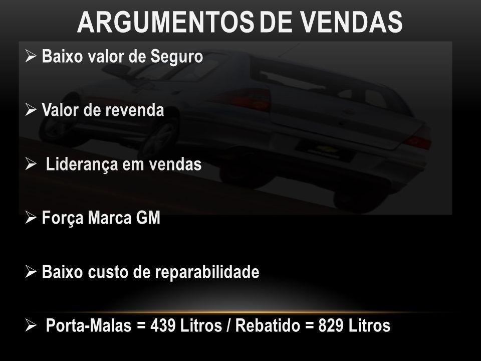 ARGUMENTOS DE VENDAS Baixo valor de Seguro Valor de revenda Liderança em vendas Força Marca GM Baixo custo de reparabilidade Porta-Malas = 439 Litros