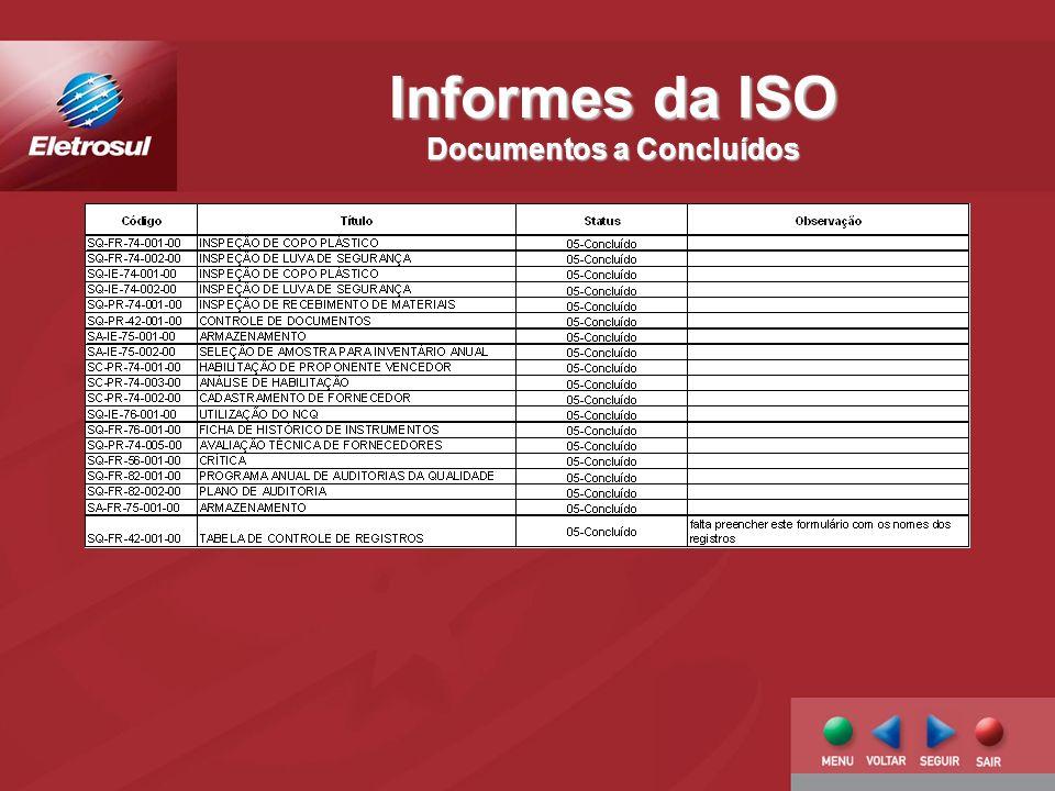 Informes da ISO Documentos a Concluídos
