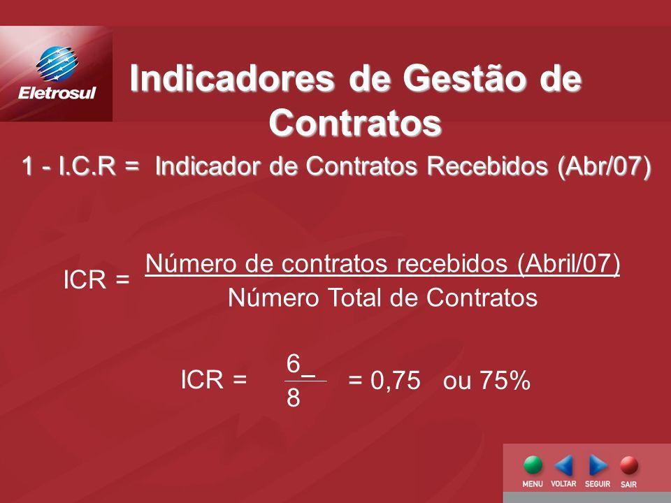 1 - I.C.R = Indicador de Contratos Recebidos (Abr/07) Indicadores de Gestão de Contratos Número de contratos recebidos (Abril/07) Número Total de Contratos ICR = 6868 = 0,75 ou 75%