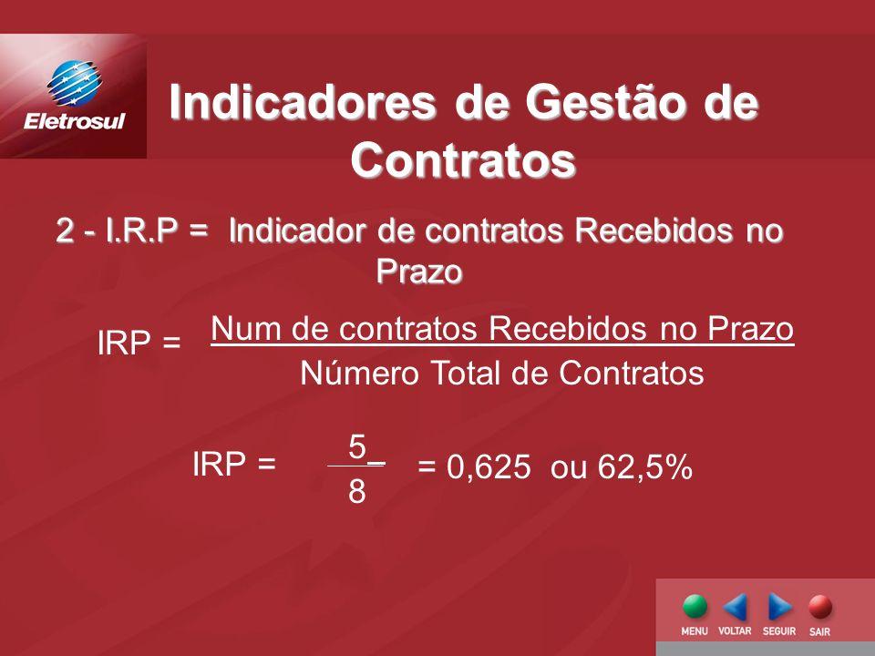 2 - I.R.P = Indicador de contratos Recebidos no Prazo Indicadores de Gestão de Contratos Num de contratos Recebidos no Prazo Número Total de Contratos IRP = 5858 = 0,625 ou 62,5%