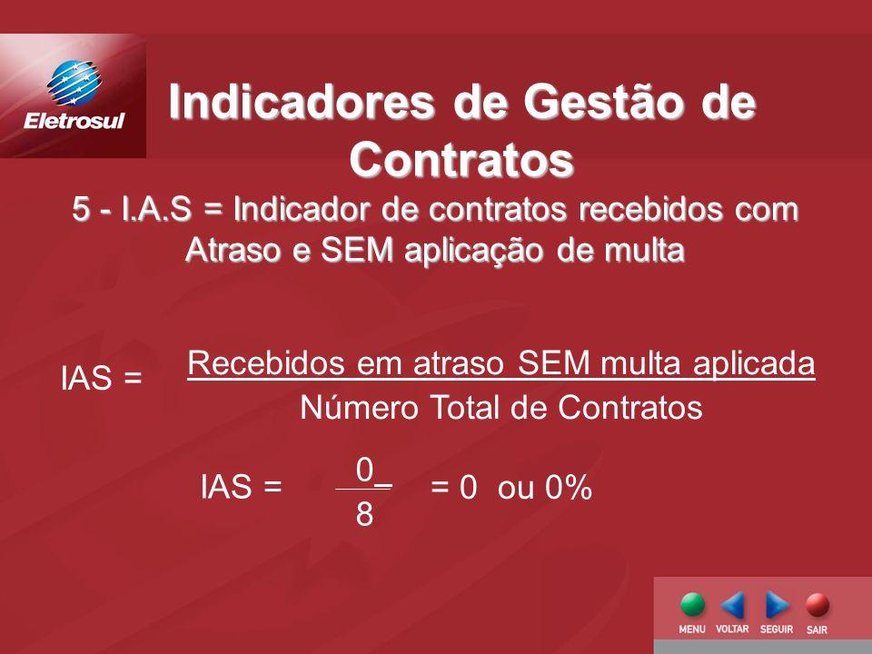 Indicadores de Gestão de Contratos Recebidos em atraso SEM multa aplicada Número Total de Contratos IAS = 0808 = 0 ou 0% 5 - I.A.S = Indicador de contratos recebidos com Atraso e SEM aplicação de multa