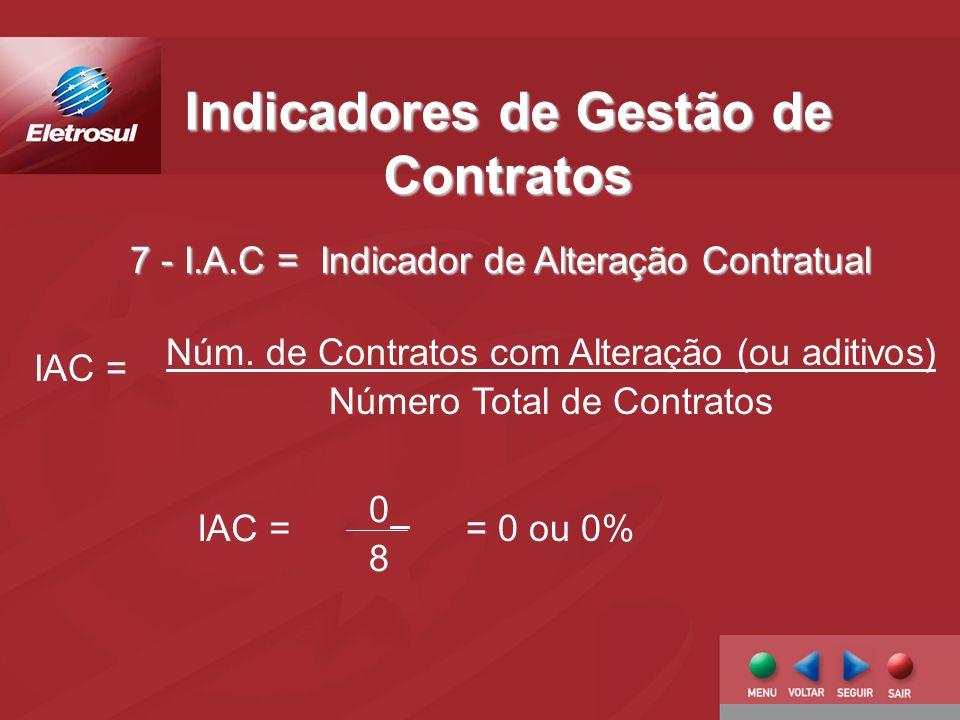 7 - I.A.C = Indicador de Alteração Contratual Indicadores de Gestão de Contratos Núm.