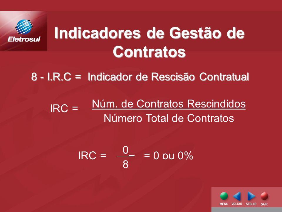 8 - I.R.C = Indicador de Rescisão Contratual Indicadores de Gestão de Contratos Núm.
