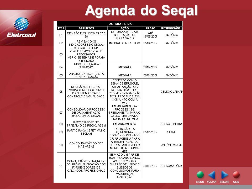 Agenda do Seqal