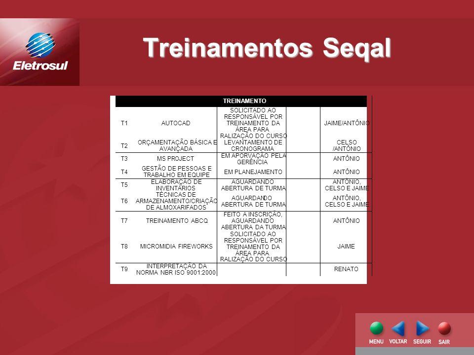 Treinamentos Seqal TREINAMENTO T1 AUTOCAD SOLICITADO AO RESPONSÁVEL POR TREINAMENTO DA ÁREA PARA RALIZAÇÃO DO CURSO JAIME/ANTÔNIO T2 ORÇAMENTAÇÃO BÁSICA E AVANÇADA LEVANTAMENTO DE CRONOGRAMA CELSO /ANTÔNIO T3 MS PROJECT EM APORVAÇÃO PELA GERÊNCIA ANTÔNIO T4 GESTÃO DE PESSOAS E TRABALHO EM EQUIPE EM PLANEJAMENTO ANTÔNIO T5 ELABORAÇÃO DE INVENTÁRIOS AGUARDANDO ABERTURA DE TURMA ANTÔNIO, CELSO E JAIME T6 TÉCNICAS DE ARMAZENAMENTO/CRIAÇÃO DE ALMOXARIFADOS AGUARDANDO ABERTURA DE TURMA ANTÔNIO, CELSO E JAIME T7 TREINAMENTO ABCQ FEITO A INSCRIÇÃO, AGUARDANDO ABERTURA DA TURMA ANTÔNIO T8 MICROMIDIA FIREWORKS SOLICITADO AO RESPONSÁVEL POR TREINAMENTO DA ÁREA PARA RALIZAÇÃO DO CURSO JAIME T9 INTERPRETAÇÃO DA NORMA NBR ISO 9001:2000 RENATO