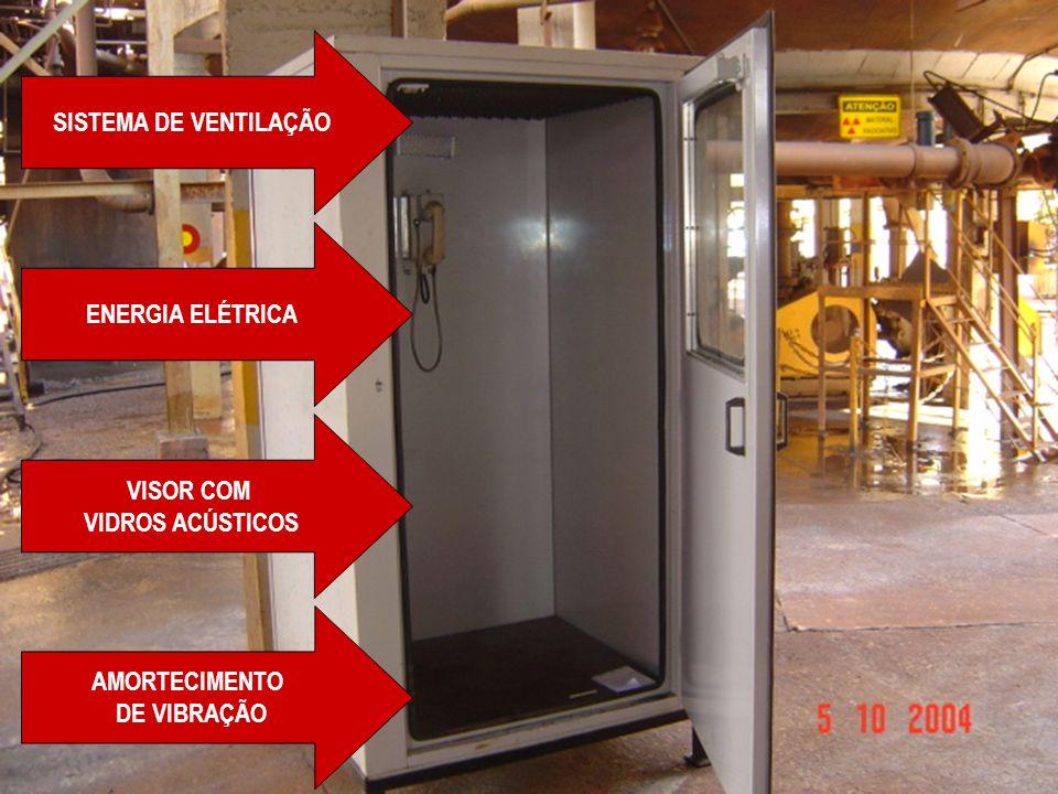Amostra de Projetos de Acústica ISOLAMENTO E ABSORÇÃO ACÚSTICA: Cabines para Comunicação. Amostra de Projetos de Acústica ISOLAMENTO E ABSORÇÃO ACÚSTI