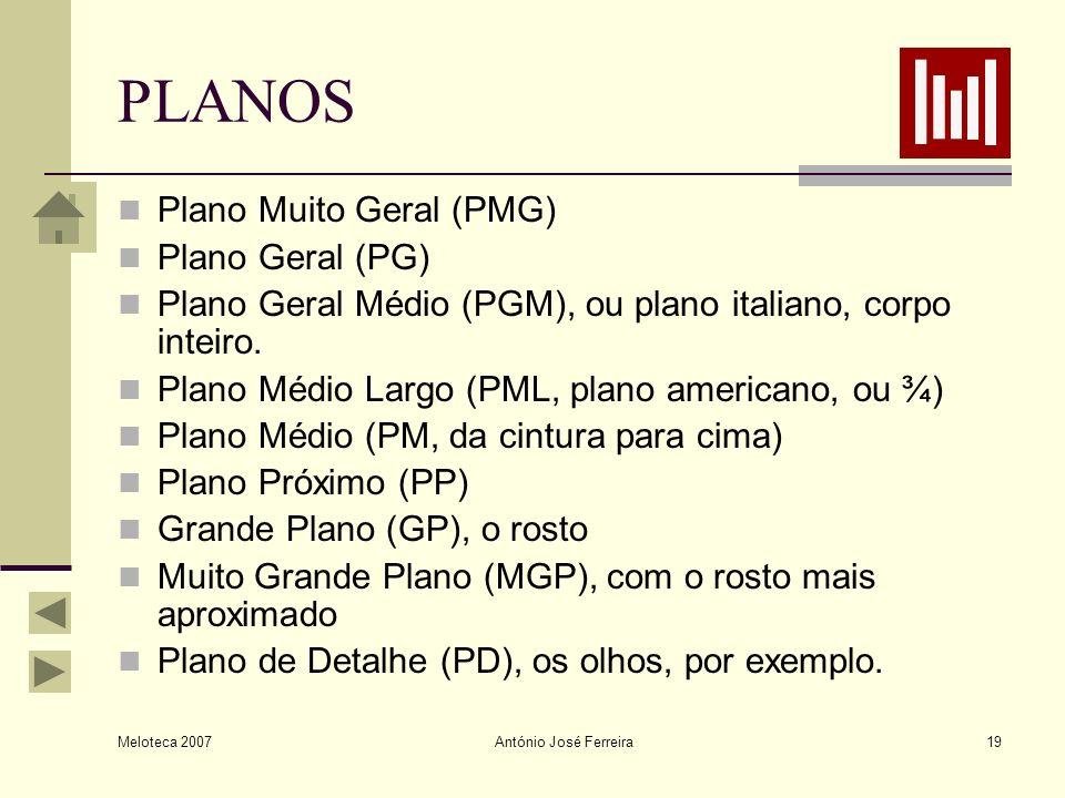 Meloteca 2007 António José Ferreira19 PLANOS Plano Muito Geral (PMG) Plano Geral (PG) Plano Geral Médio (PGM), ou plano italiano, corpo inteiro. Plano