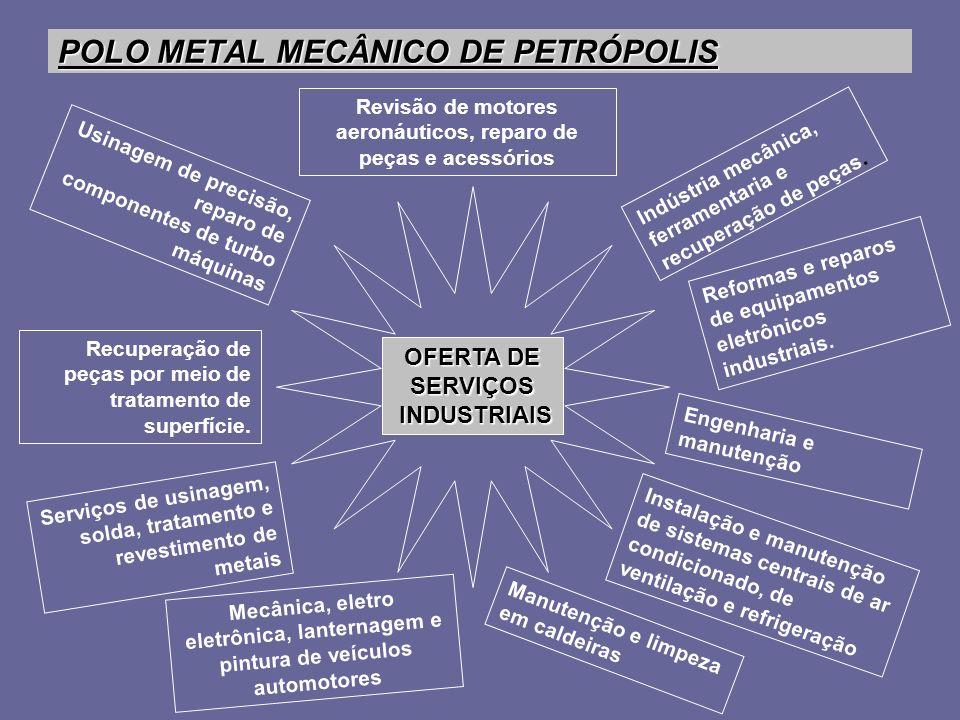 POLO METAL MECÂNICO DE PETRÓPOLIS Revisão de motores aeronáuticos, reparo de peças e acessórios Usinagem de precisão, reparo de componentes de turbo máquinas Indústria mecânica, ferramentaria e recuperação de peças.