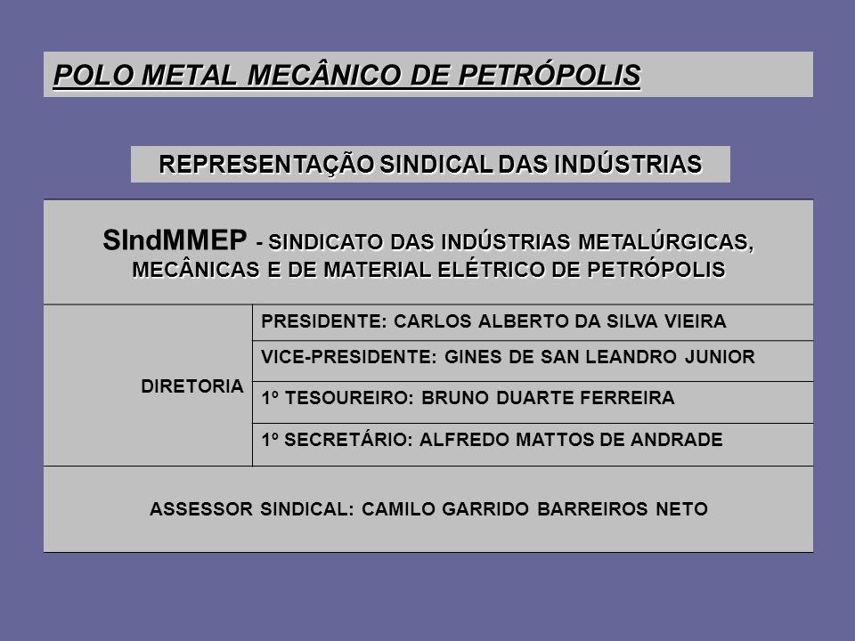 SINDICATO DAS INDÚSTRIAS METALÚRGICAS, MECÂNICAS E DE MATERIAL ELÉTRICO DE PETRÓPOLIS SIndMMEP - SINDICATO DAS INDÚSTRIAS METALÚRGICAS, MECÂNICAS E DE