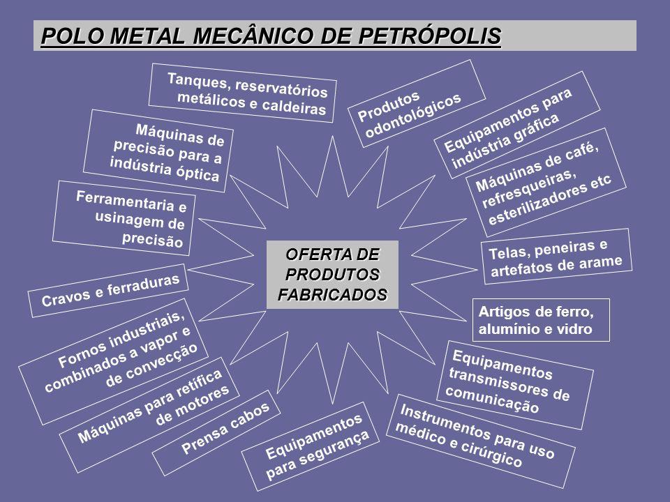 POLO METAL MECÂNICO DE PETRÓPOLIS Prensa cabos Tanques, reservatórios metálicos e caldeiras Produtos odontológicos Máquinas de precisão para a indústr