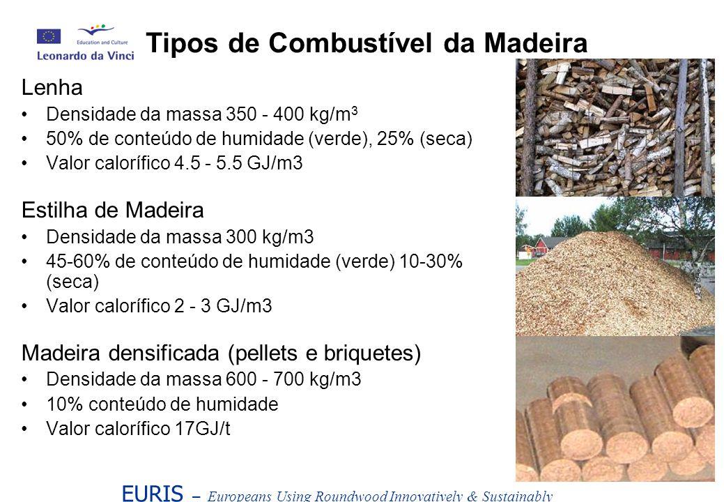 Lenha Densidade da massa 350 - 400 kg/m 3 50% de conteúdo de humidade (verde), 25% (seca) Valor calorífico 4.5 - 5.5 GJ/m3 Estilha de Madeira Densidad