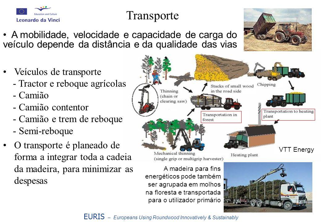 Veículos de transporte - Tractor e reboque agrícolas - Camião - Camião contentor - Camião e trem de reboque - Semi-reboque O transporte é planeado de
