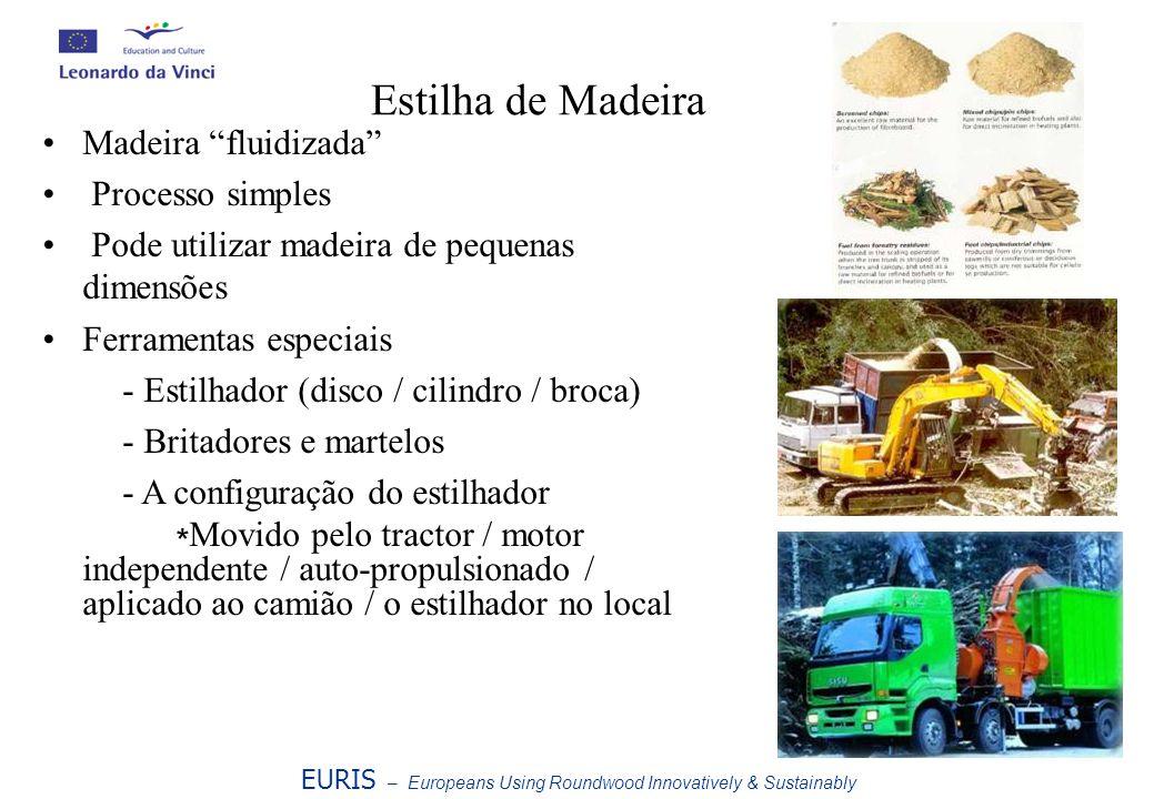 Estilha de Madeira EURIS – Europeans Using Roundwood Innovatively & Sustainably Madeira fluidizada Processo simples Pode utilizar madeira de pequenas