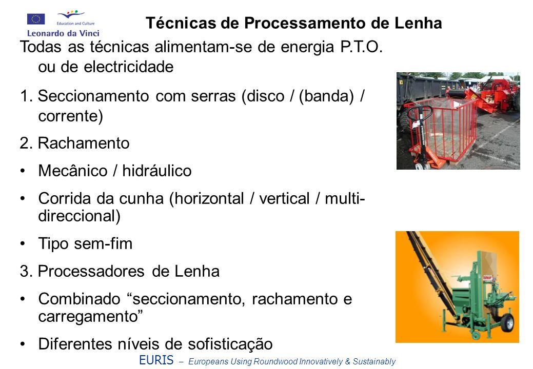 Todas as técnicas alimentam-se de energia P.T.O. ou de electricidade 1. Seccionamento com serras (disco / (banda) / corrente) 2. Rachamento Mecânico /