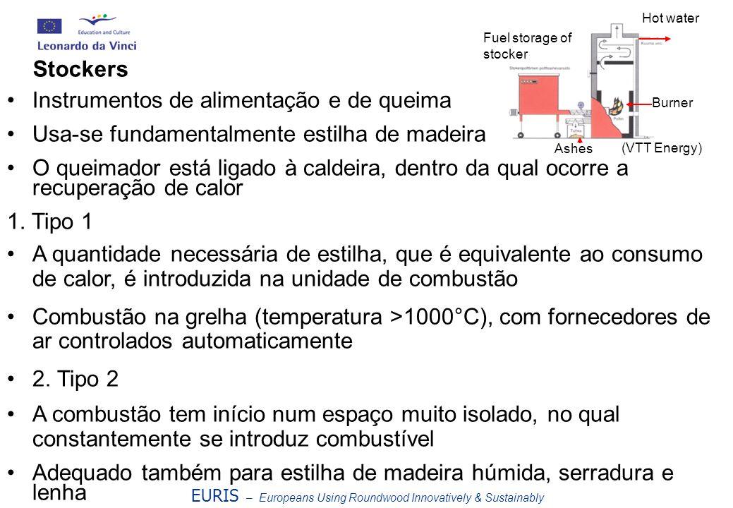 Hot water Burner Fuel storage of stocker Ashes Instrumentos de alimentação e de queima Usa-se fundamentalmente estilha de madeira O queimador está lig
