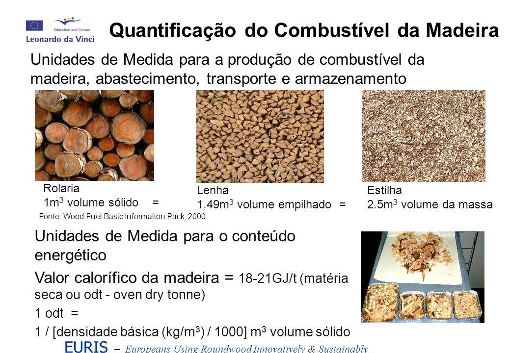 EURIS – Europeans Using Roundwood Innovatively & Sustainably Unidades de Medida para o conteúdo energético Valor calorífico da madeira = 18-21GJ/t (ma