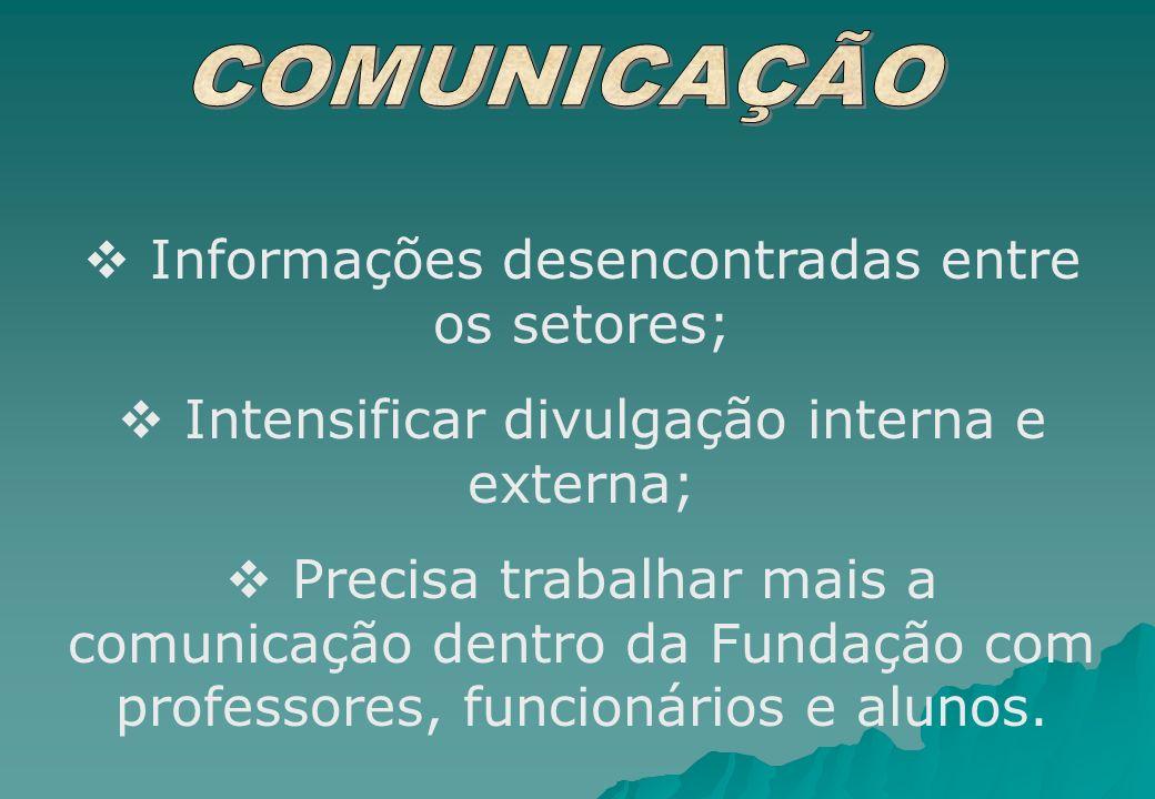Informações desencontradas entre os setores; Intensificar divulgação interna e externa; Precisa trabalhar mais a comunicação dentro da Fundação com pr