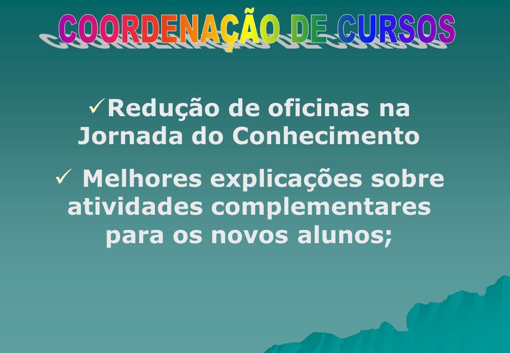 Redução de oficinas na Jornada do Conhecimento Melhores explicações sobre atividades complementares para os novos alunos;