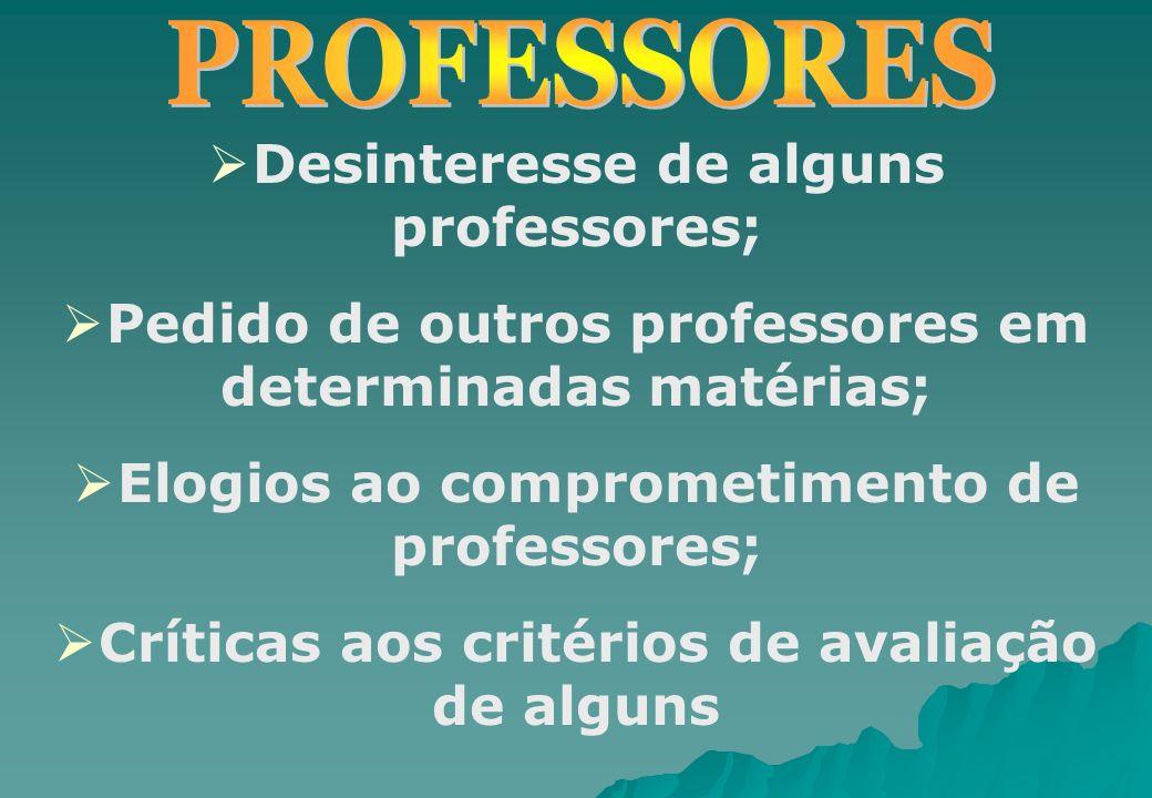 Desinteresse de alguns professores; Pedido de outros professores em determinadas matérias; Elogios ao comprometimento de professores; Críticas aos cri