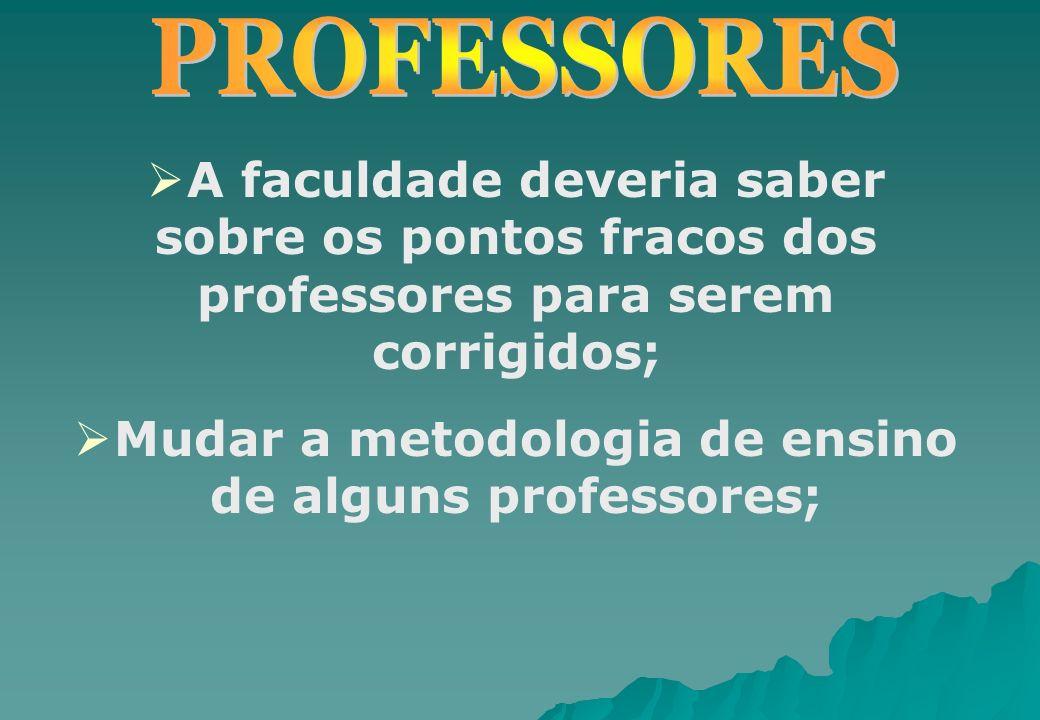 A faculdade deveria saber sobre os pontos fracos dos professores para serem corrigidos; Mudar a metodologia de ensino de alguns professores;