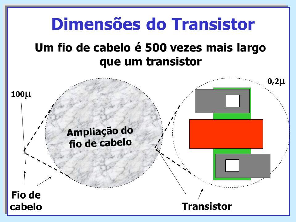 Dimensões do Transistor Fio de cabelo 100 Transistor Um fio de cabelo é 500 vezes mais largo que um transistor Ampliação do fio de cabelo 0,2
