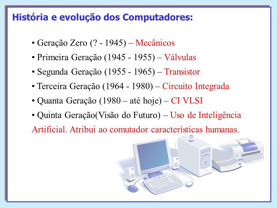 Geração Zero (? - 1945) – Mecânicos Primeira Geração (1945 - 1955) – Válvulas Segunda Geração (1955 - 1965) – Transistor Terceira Geração (1964 - 1980