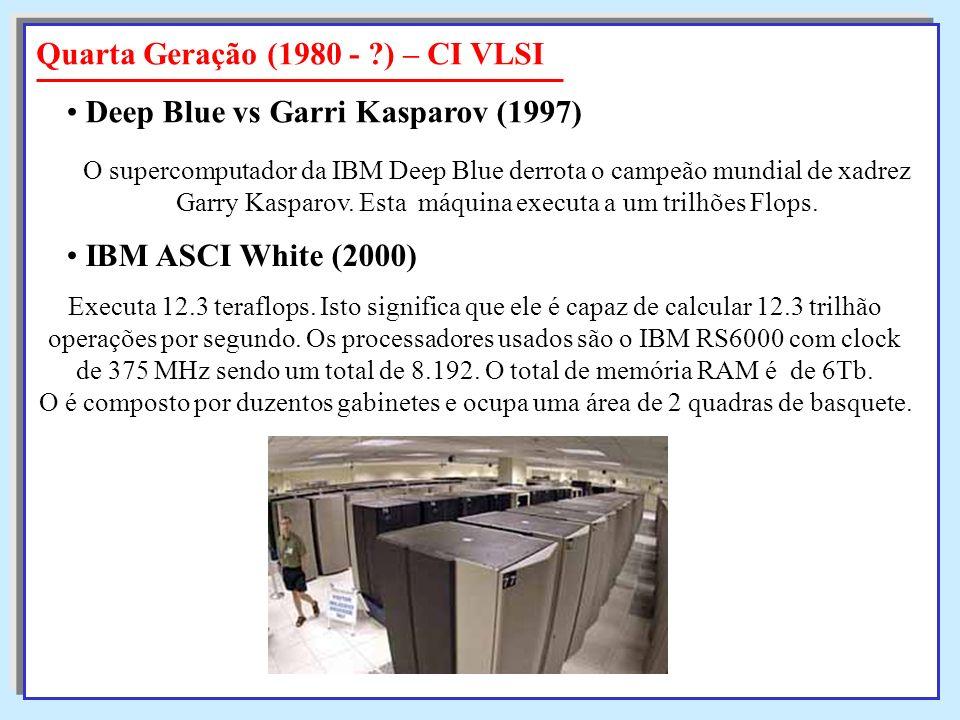O supercomputador da IBM derrota o campeão mundial de xadrez Garry Kasparov. Esta máquina executa a um trilhões Flops. O supercomputador da IBM Deep B