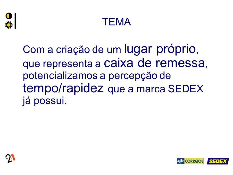 TEMA Com a criação de um lugar próprio, que representa a caixa de remessa, potencializamos a percepção de tempo/rapidez que a marca SEDEX já possui.