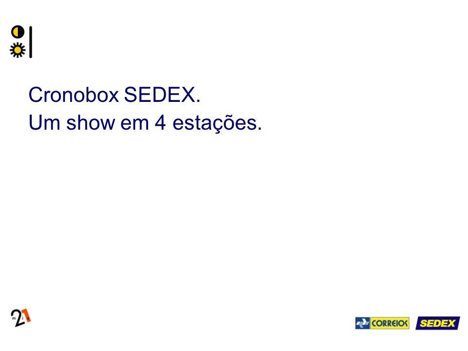 Cronobox SEDEX. Um show em 4 estações.