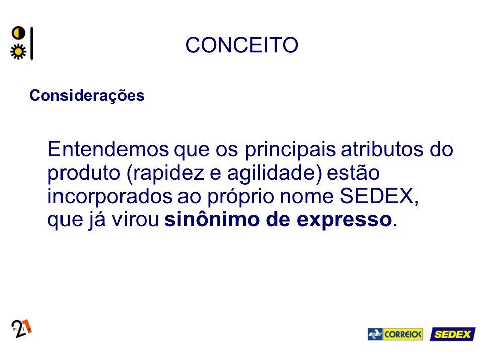 CONCEITO Considerações Entendemos que os principais atributos do produto (rapidez e agilidade) estão incorporados ao próprio nome SEDEX, que já virou sinônimo de expresso.