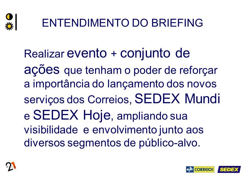 ENTENDIMENTO DO BRIEFING Realizar evento + conjunto de ações que tenham o poder de reforçar a importância do lançamento dos novos serviços dos Correio