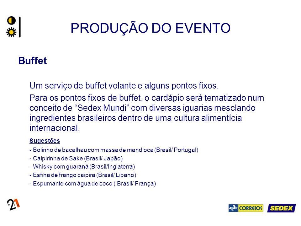 PRODUÇÃO DO EVENTO Buffet Um serviço de buffet volante e alguns pontos fixos. Para os pontos fixos de buffet, o cardápio será tematizado num conceito