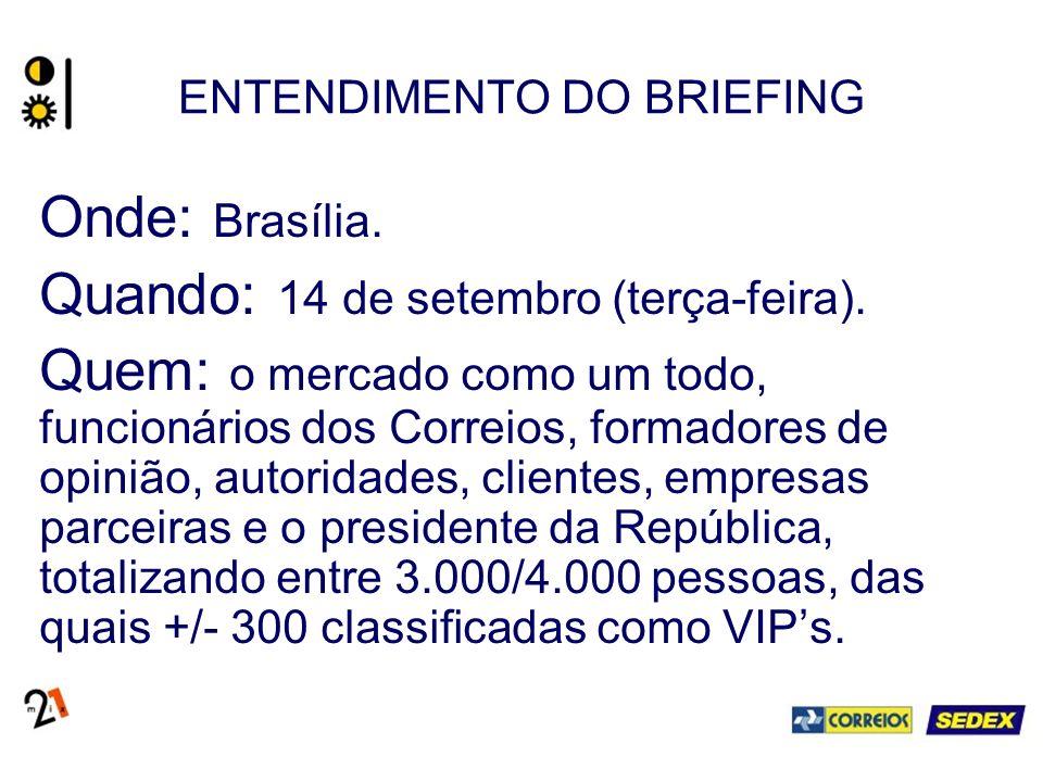 ENTENDIMENTO DO BRIEFING Onde: Brasília. Quando: 14 de setembro (terça-feira). Quem: o mercado como um todo, funcionários dos Correios, formadores de