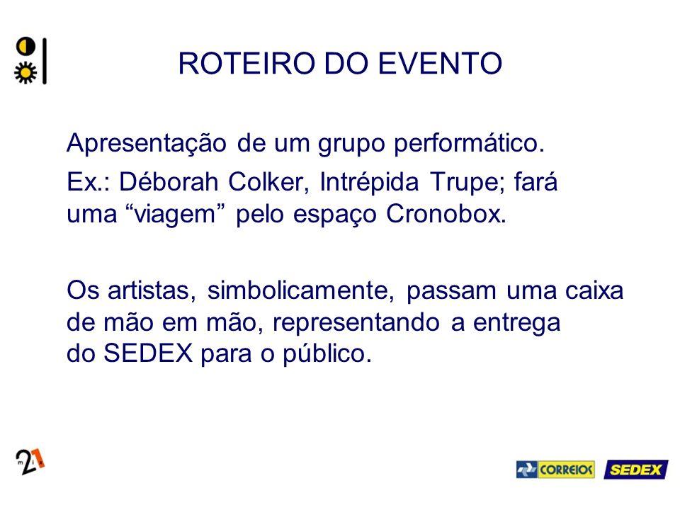ROTEIRO DO EVENTO Apresentação de um grupo performático.