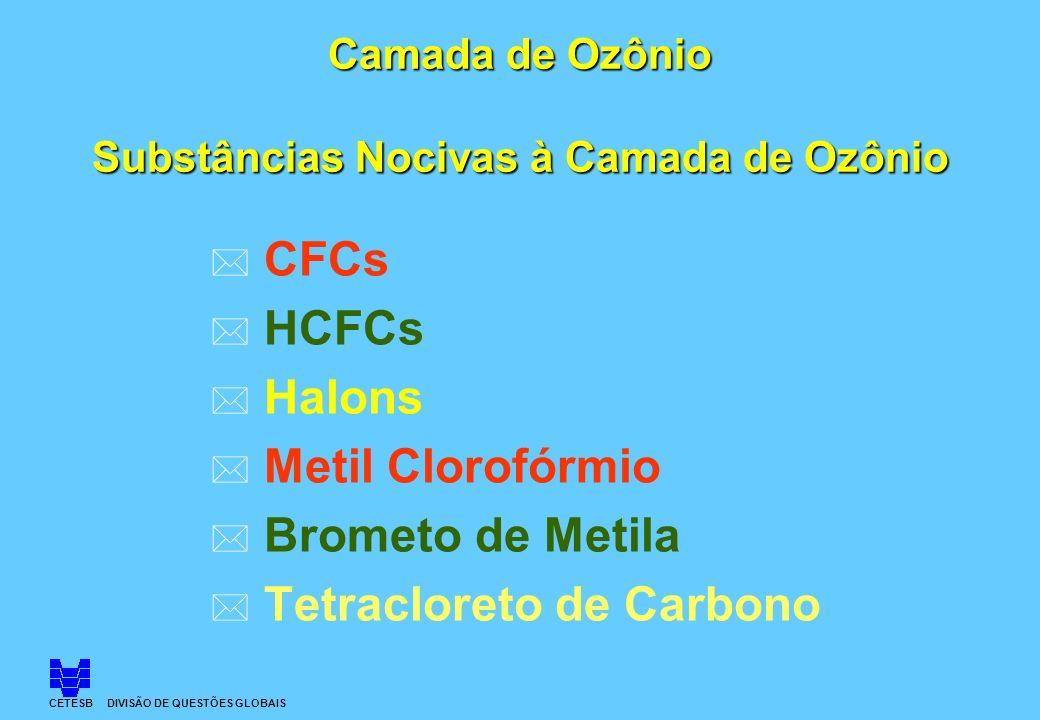 Camada de Ozônio Substâncias Nocivas à Camada de Ozônio * CFCs * HCFCs * Halons * Metil Clorofórmio * Brometo de Metila * Tetracloreto de Carbono CETE