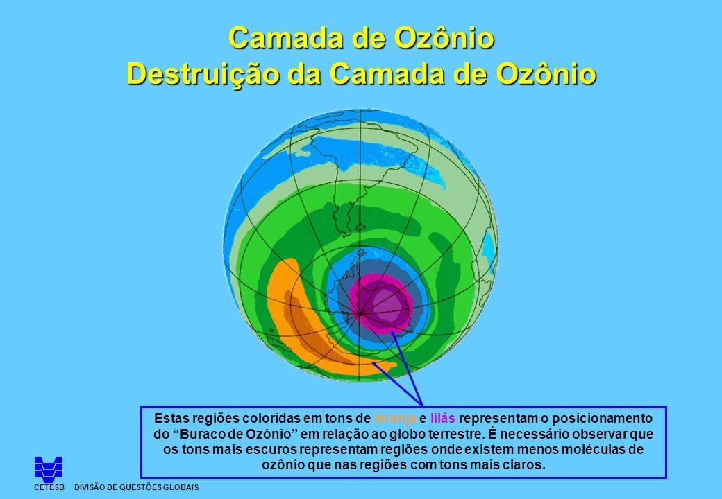 Camada de Ozônio Destruição da Camada de Ozônio CETESB DIVISÃO DE QUESTÕES GLOBAIS Estas regiões coloridas em tons de laranja e lilás representam o po