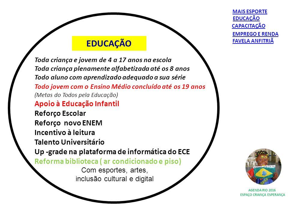 EDUCAÇÃO AGENDA RIO 2016 ESPAÇO CRIANÇA ESPERANÇA Toda criança e jovem de 4 a 17 anos na escola Toda criança plenamente alfabetizada até os 8 anos Tod