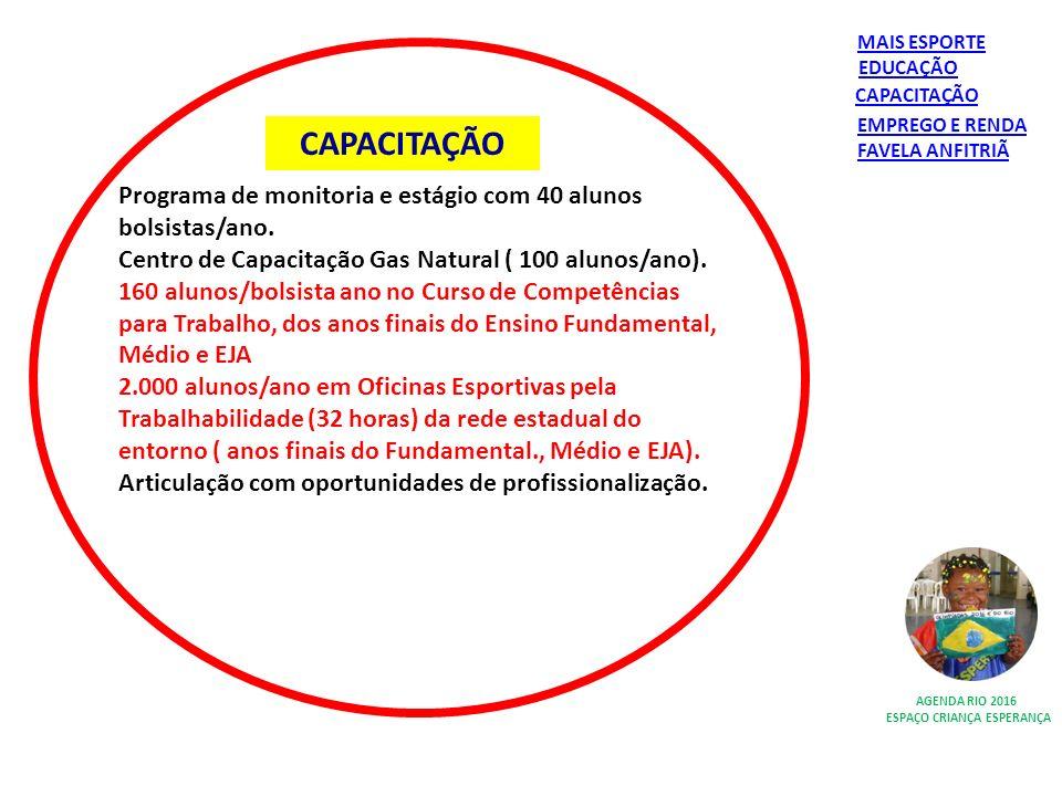 CAPACITAÇÃO AGENDA RIO 2016 ESPAÇO CRIANÇA ESPERANÇA Programa de monitoria e estágio com 40 alunos bolsistas/ano. Centro de Capacitação Gas Natural (