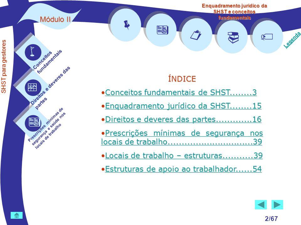 Módulo II SHST para gestores Conceitos fundamentais Direitos e deveres das partes Prescrições mínimas de segurança e saúde nos locais de trabalho Legenda Enquadramento jurídico da SHST e conceitos fundamentais 2/67 ÍNDICE Conceitos fundamentais de SHST........3Conceitos fundamentais de SHST........3Conceitos fundamentais de SHST........3Conceitos fundamentais de SHST........3 Enquadramento jurídico da SHST........15Enquadramento jurídico da SHST........15Enquadramento jurídico da SHST........15Enquadramento jurídico da SHST........15 Direitos e deveres das partes.............16Direitos e deveres das partes.............16Direitos e deveres das partes.............16Direitos e deveres das partes.............16 Prescrições mínimas de segurança nos locais de trabalho...............................39Prescrições mínimas de segurança nos locais de trabalho...............................39Prescrições mínimas de segurança nos locais de trabalho...............................39Prescrições mínimas de segurança nos locais de trabalho...............................39 Locais de trabalho – estruturas...........39Locais de trabalho – estruturas...........39Locais de trabalho – estruturas...........39Locais de trabalho – estruturas...........39 Estruturas de apoio ao trabalhador......54Estruturas de apoio ao trabalhador......54Estruturas de apoio ao trabalhador......54Estruturas de apoio ao trabalhador......54