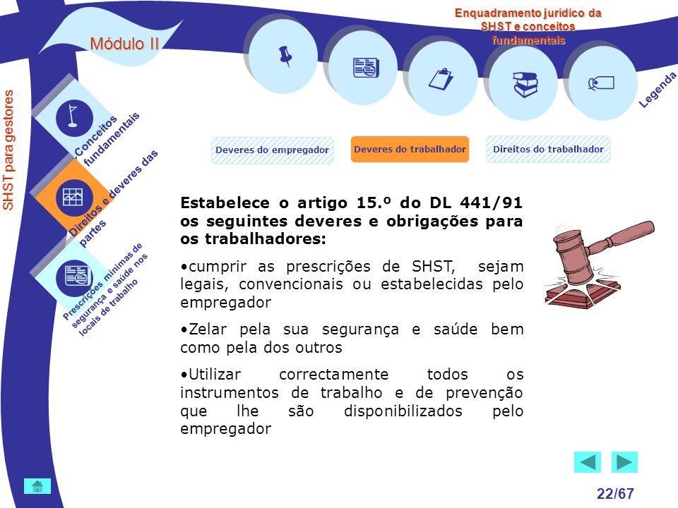 Módulo II SHST para gestores Conceitos fundamentais Direitos e deveres das partes Prescrições mínimas de segurança e saúde nos locais de trabalho Legenda Enquadramento jurídico da SHST e conceitos fundamentais 22/67 Deveres do trabalhadorDireitos do trabalhador Deveres do empregador Estabelece o artigo 15.º do DL 441/91 os seguintes deveres e obrigações para os trabalhadores: cumprir as prescrições de SHST, sejam legais, convencionais ou estabelecidas pelo empregador Zelar pela sua segurança e saúde bem como pela dos outros Utilizar correctamente todos os instrumentos de trabalho e de prevenção que lhe são disponibilizados pelo empregador