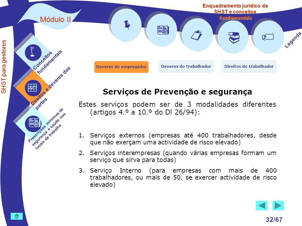 Módulo II SHST para gestores Conceitos fundamentais Direitos e deveres das partes Prescrições mínimas de segurança e saúde nos locais de trabalho Legenda Enquadramento jurídico da SHST e conceitos fundamentais 32/67 Deveres do empregador Direitos do trabalhadorDeveres do trabalhador Serviços de Prevenção e segurança Estes serviços podem ser de 3 modalidades diferentes (artigos 4.º a 10.º do Dl 26/94): 1.Serviços externos (empresas até 400 trabalhadores, desde que não exerçam uma actividade de risco elevado) 2.Serviços interempresas (quando várias empresas formam um serviço que sirva para todas) 3.Serviço Interno (para empresas com mais de 400 trabalhadores, ou mais de 50, se exercer actividade de risco elevado)