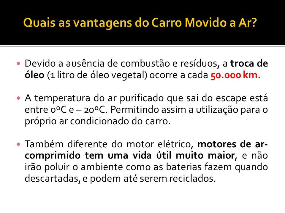 O tanque de combustível, um cilindro, é feito de fibra de carbono, e, como o Ar não é inflamável, não tem perigo de explodir.
