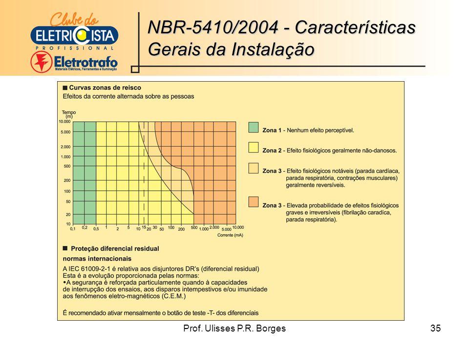 Prof. Ulisses P.R. Borges35 NBR-5410/2004 - Características Gerais da Instalação