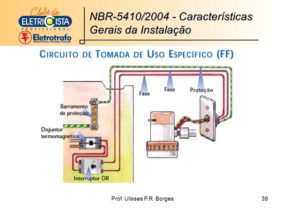 Prof. Ulisses P.R. Borges39 NBR-5410/2004 - Características Gerais da Instalação