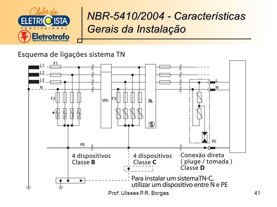 Prof. Ulisses P.R. Borges41 NBR-5410/2004 - Características Gerais da Instalação