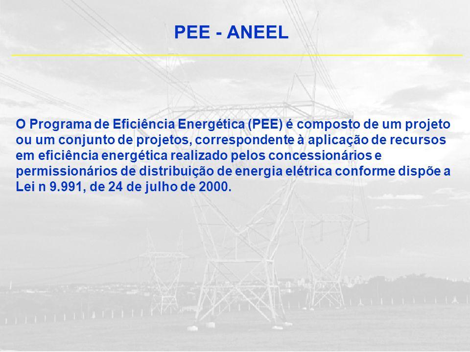 PEE - ANEEL O Programa de Eficiência Energética (PEE) é composto de um projeto ou um conjunto de projetos, correspondente à aplicação de recursos em e
